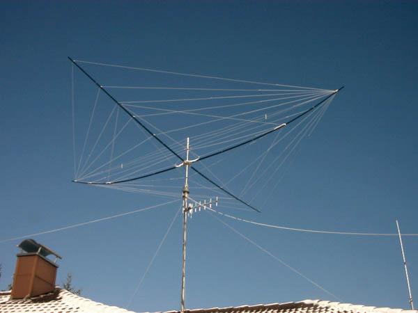 Antennas The Antennas